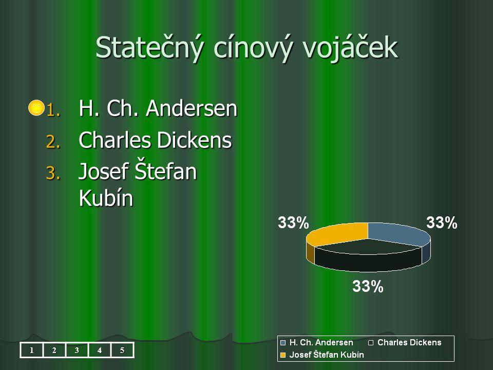 Statečný cínový vojáček 1. H. Ch. Andersen 2. Charles Dickens 3. Josef Štefan Kubín 12345