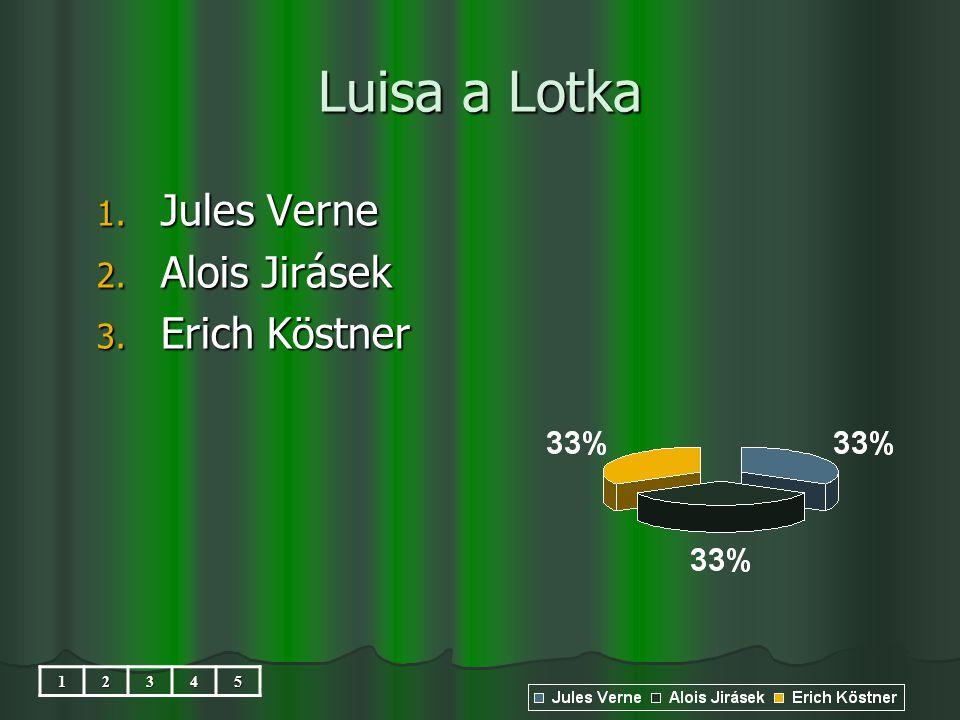 Luisa a Lotka 1. Jules Verne 2. Alois Jirásek 3. Erich Köstner 12345