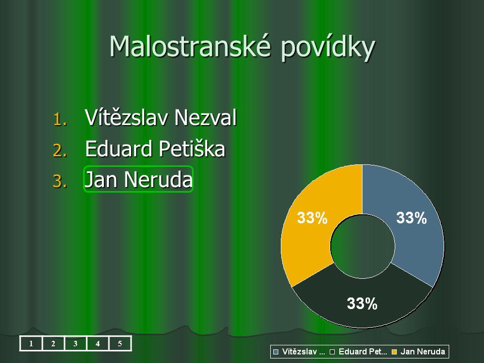 Malostranské povídky 1. Vítězslav Nezval 2. Eduard Petiška 3. Jan Neruda 12345