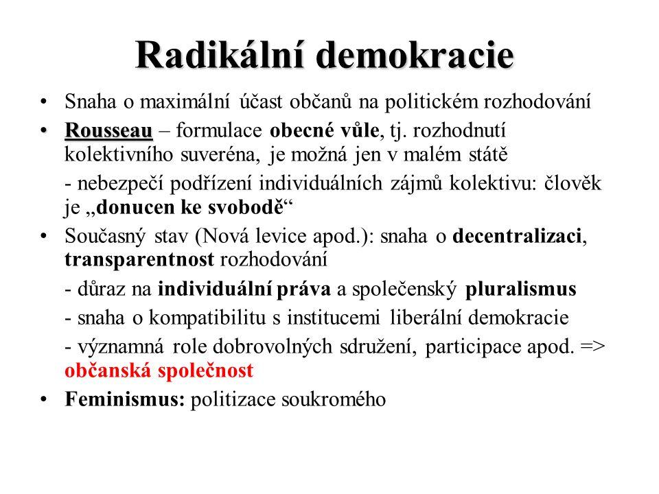 Radikální demokracie Snaha o maximální účast občanů na politickém rozhodování Rousseau – formulace obecné vůle, tj. rozhodnutí kolektivního suveréna,