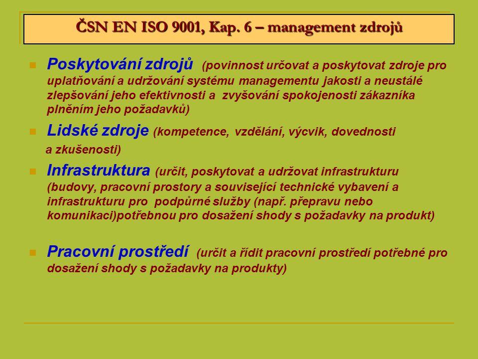 Poskytování zdrojů (povinnost určovat a poskytovat zdroje pro uplatňování a udržování systému managementu jakosti a neustálé zlepšování jeho efektivnosti a zvyšování spokojenosti zákazníka plněním jeho požadavků) Lidské zdroje (kompetence, vzdělání, výcvik, dovednosti a zkušenosti) Infrastruktura (určit, poskytovat a udržovat infrastrukturu (budovy, pracovní prostory a související technické vybavení a infrastrukturu pro podpůrné služby (např.
