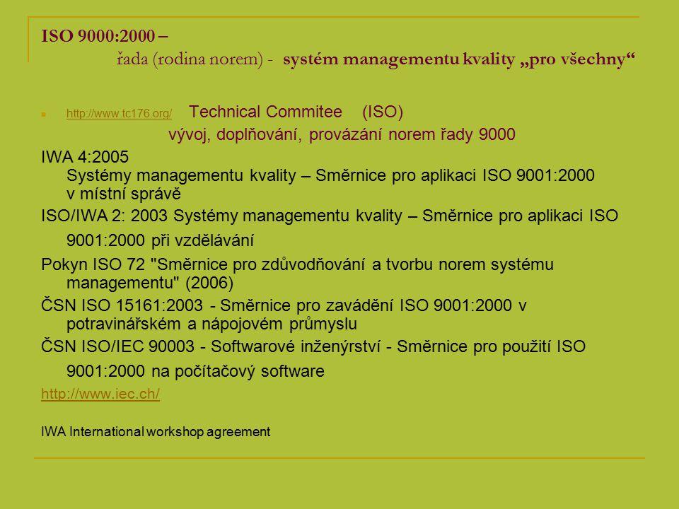 """ISO 9000:2000 – řada (rodina norem) - systém managementu kvality """"pro všechny http://www.tc176.org/ Technical Commitee (ISO) http://www.tc176.org/ vývoj, doplňování, provázání norem řady 9000 IWA 4:2005 Systémy managementu kvality – Směrnice pro aplikaci ISO 9001:2000 v místní správě ISO/IWA 2: 2003 Systémy managementu kvality – Směrnice pro aplikaci ISO 9001:2000 při vzdělávání Pokyn ISO 72 Směrnice pro zdůvodňování a tvorbu norem systému managementu (2006) ČSN ISO 15161:2003 - Směrnice pro zavádění ISO 9001:2000 v potravinářském a nápojovém průmyslu ČSN ISO/IEC 90003 - Softwarové inženýrství - Směrnice pro použití ISO 9001:2000 na počítačový software http://www.iec.ch/ IWA International workshop agreement"""