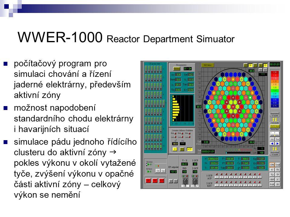 WWER-1000 Reactor Department Simuator počítačový program pro simulaci chování a řízení jaderné elektrárny, především aktivní zóny možnost napodobení s
