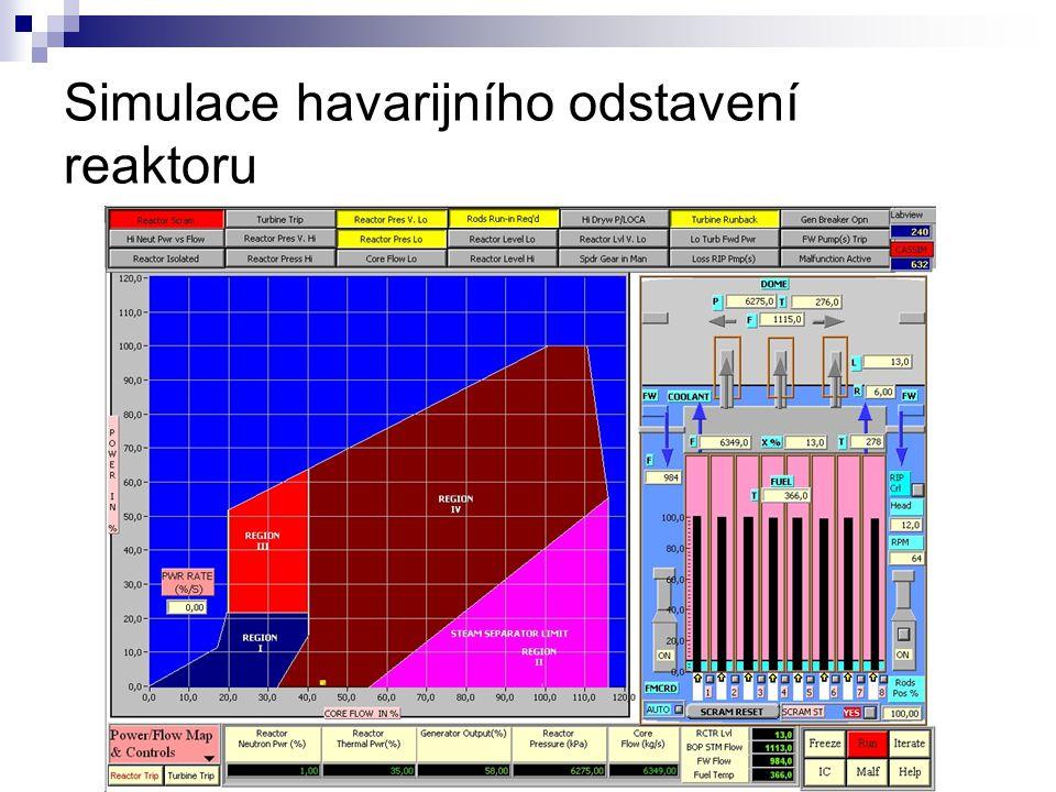 Simulace havarijního odstavení reaktoru