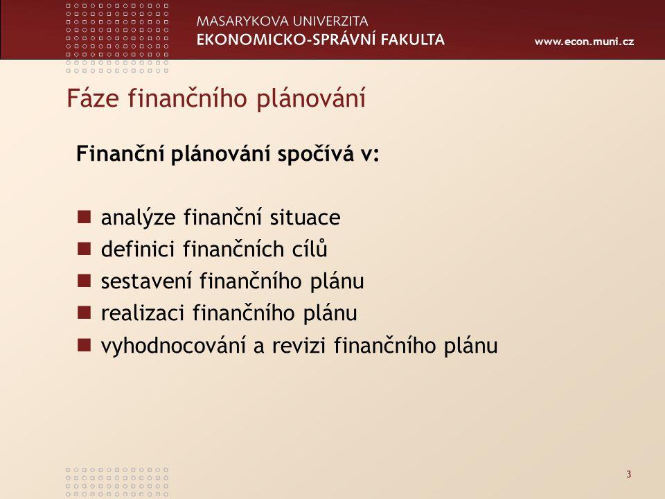www.econ.muni.cz 4 Finanční plán Finanční plán představuje návrh jak dosáhnout stanovených finančních cílů.