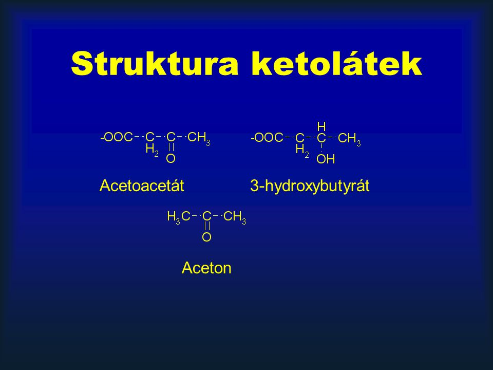 Struktura ketolátek Acetoacetát 3-hydroxybutyrát Aceton