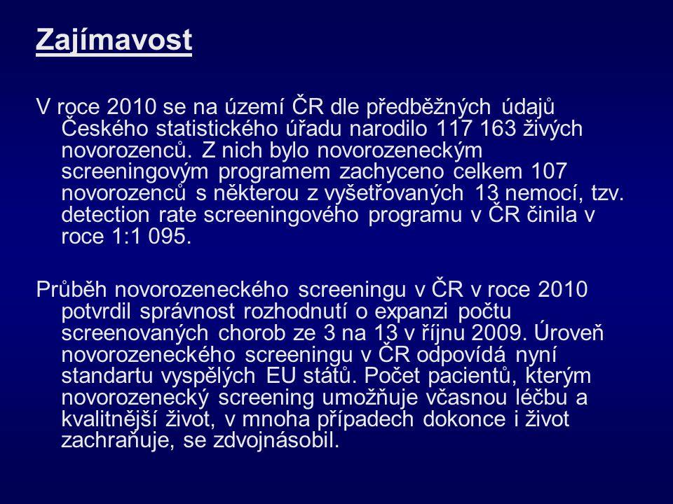 Zajímavost V roce 2010 se na území ČR dle předběžných údajů Českého statistického úřadu narodilo 117 163 živých novorozenců.
