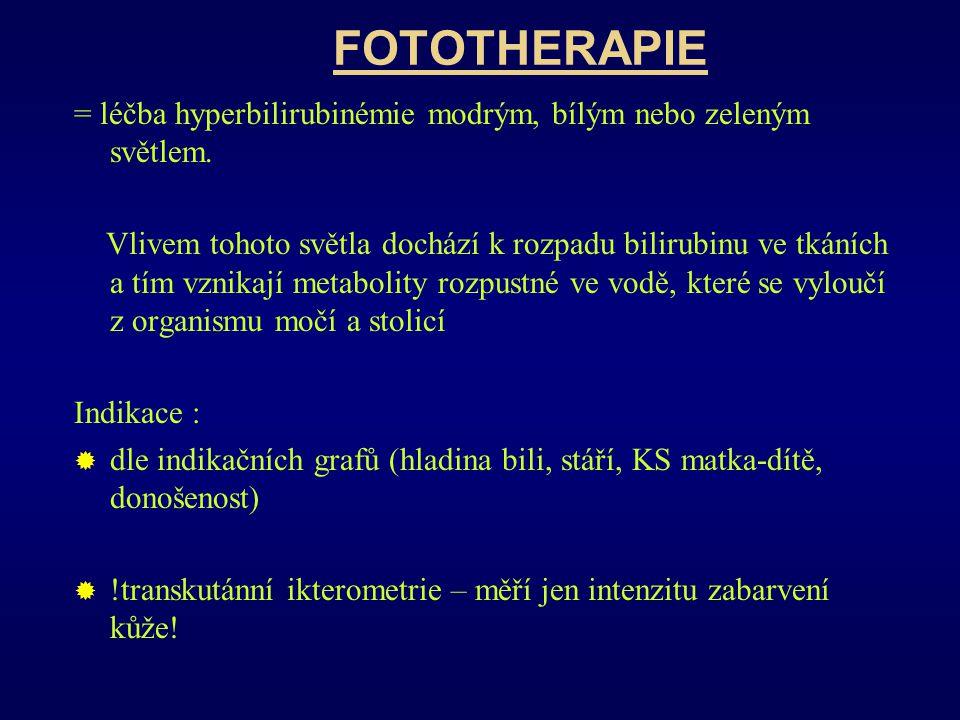 FOTOTHERAPIE = léčba hyperbilirubinémie modrým, bílým nebo zeleným světlem.