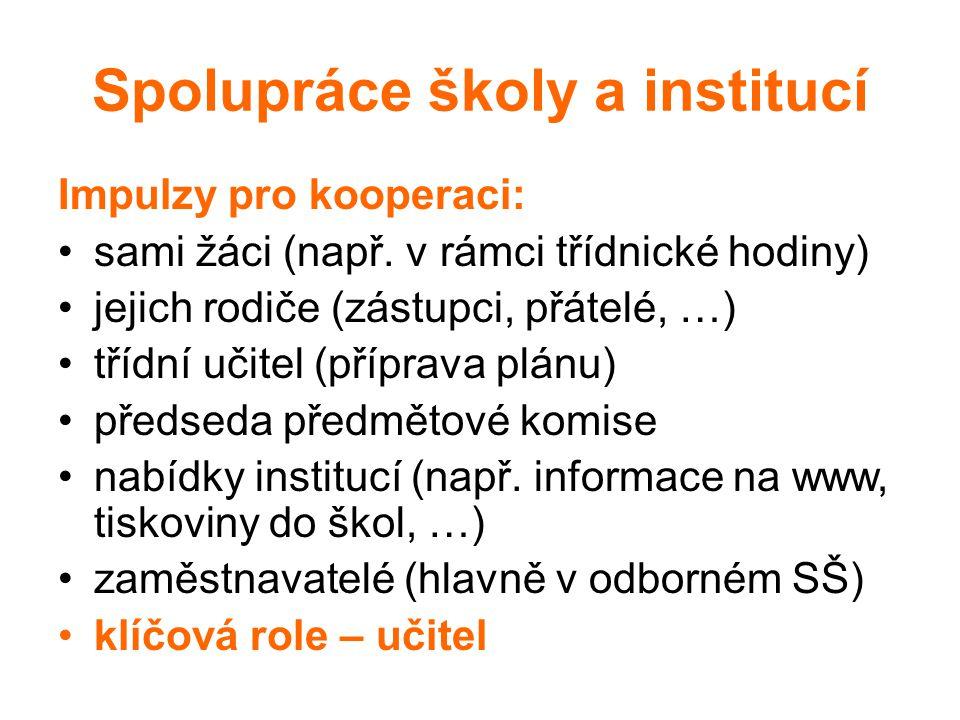 Spolupráce školy a institucí Impulzy pro kooperaci: sami žáci (např. v rámci třídnické hodiny) jejich rodiče (zástupci, přátelé, …) třídní učitel (pří