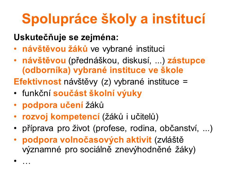 Spolupráce školy a institucí Uskutečňuje se zejména: návštěvou žáků ve vybrané instituci návštěvou (přednáškou, diskusí,...) zástupce (odborníka) vybr