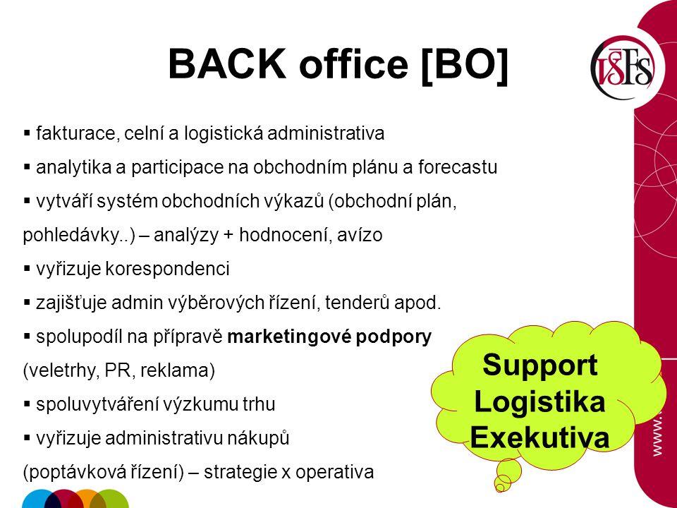 BACK office [BO]  fakturace, celní a logistická administrativa  analytika a participace na obchodním plánu a forecastu  vytváří systém obchodních výkazů (obchodní plán, pohledávky..) – analýzy + hodnocení, avízo  vyřizuje korespondenci  zajišťuje admin výběrových řízení, tenderů apod.