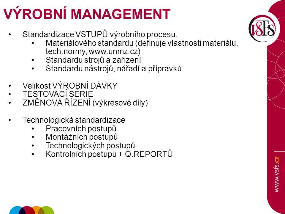 VÝROBNÍ MANAGEMENT Standardizace VSTUPŮ výrobního procesu: Materiálového standardu (definuje vlastnosti materiálu, tech.normy, www.unmz.cz) Standardu strojů a zařízení Standardu nástrojů, nářadí a přípravků Velikost VÝROBNÍ DÁVKY TESTOVACÍ SÉRIE ZMĚNOVÁ ŘÍZENÍ (výkresové díly) Technologická standardizace Pracovních postupů Montážních postupů Technologických postupů Kontrolních postupů + Q.REPORTŮ