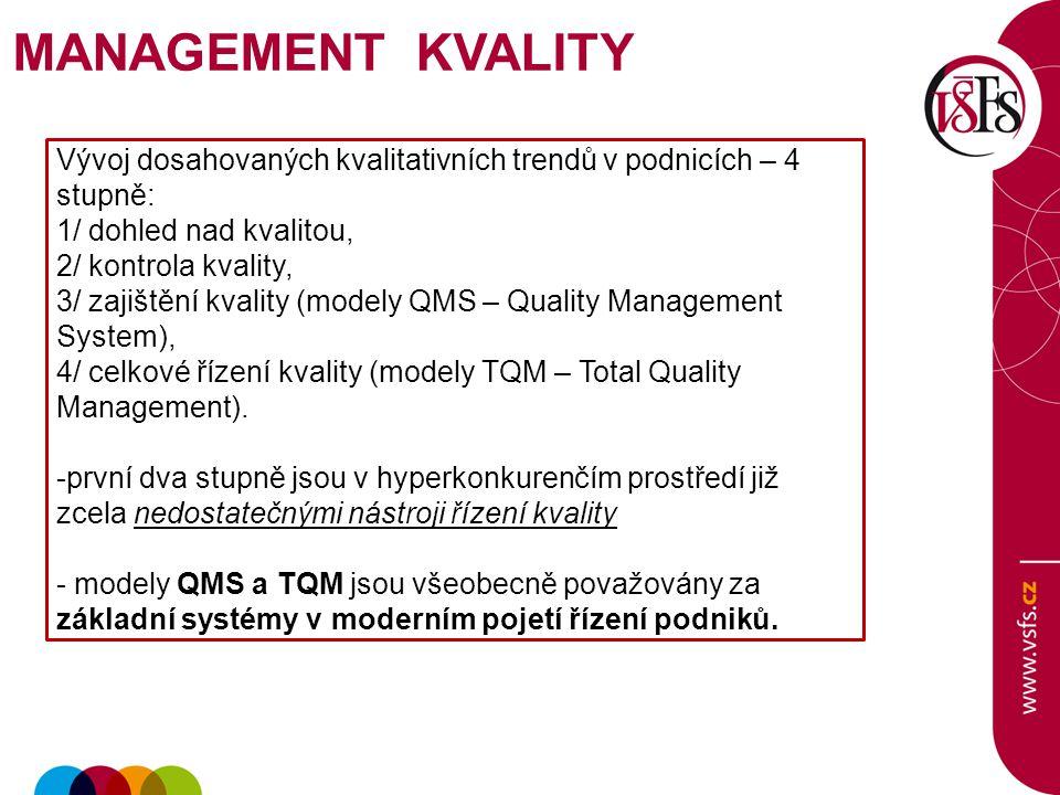 Vývoj dosahovaných kvalitativních trendů v podnicích – 4 stupně: 1/ dohled nad kvalitou, 2/ kontrola kvality, 3/ zajištění kvality (modely QMS – Quality Management System), 4/ celkové řízení kvality (modely TQM – Total Quality Management).
