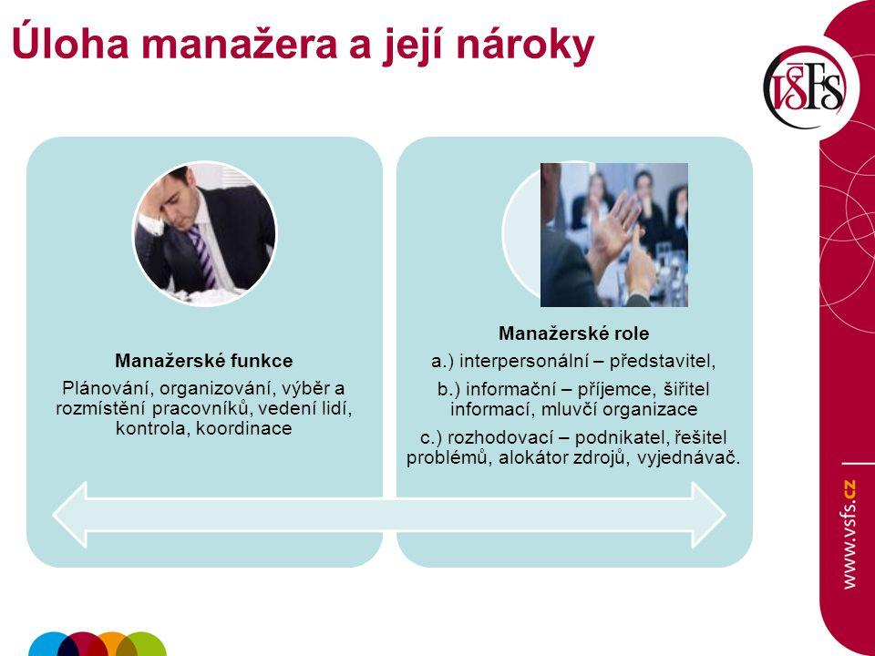 Manažerské funkce Plánování, organizování, výběr a rozmístění pracovníků, vedení lidí, kontrola, koordinace Manažerské role a.) interpersonální – představitel, b.) informační – příjemce, šiřitel informací, mluvčí organizace c.) rozhodovací – podnikatel, řešitel problémů, alokátor zdrojů, vyjednávač.