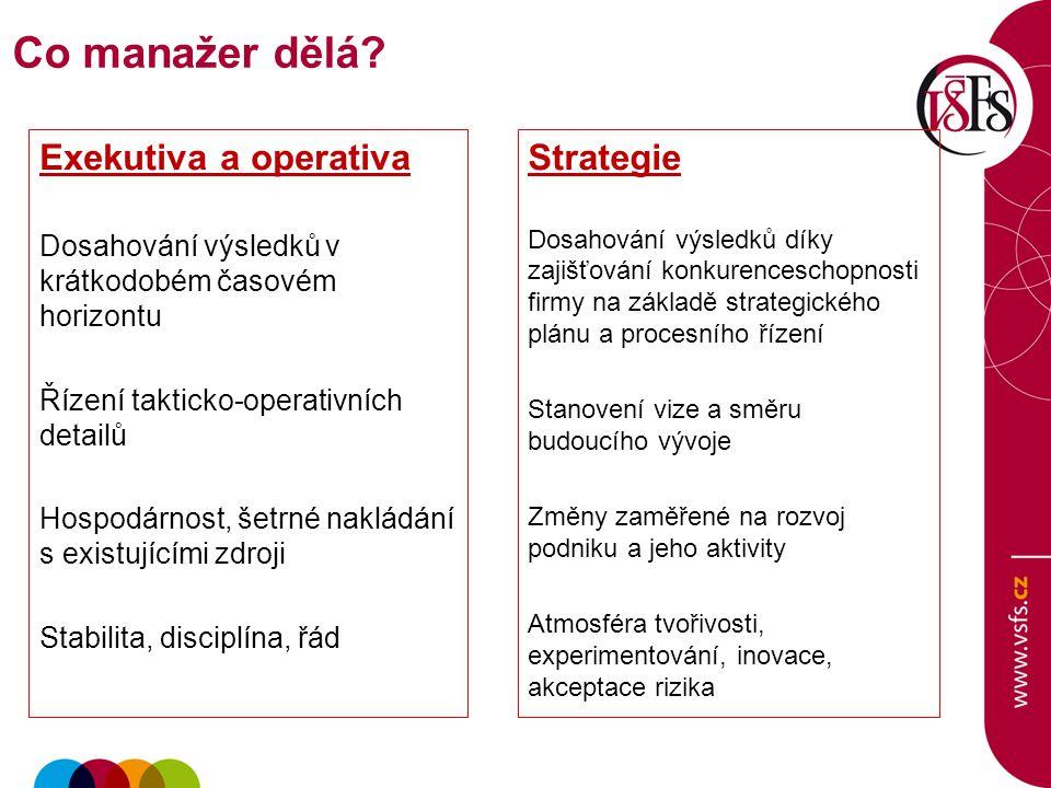 Exekutiva a operativa Dosahování výsledků v krátkodobém časovém horizontu Řízení takticko-operativních detailů Hospodárnost, šetrné nakládání s existujícími zdroji Stabilita, disciplína, řád Strategie Dosahování výsledků díky zajišťování konkurenceschopnosti firmy na základě strategického plánu a procesního řízení Stanovení vize a směru budoucího vývoje Změny zaměřené na rozvoj podniku a jeho aktivity Atmosféra tvořivosti, experimentování, inovace, akceptace rizika Co manažer dělá