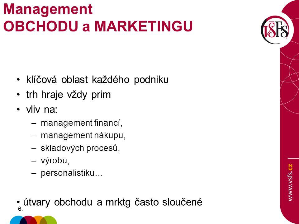 6.6. klíčová oblast každého podniku trh hraje vždy prim vliv na: –management financí, –management nákupu, –skladových procesů, –výrobu, –personalistik