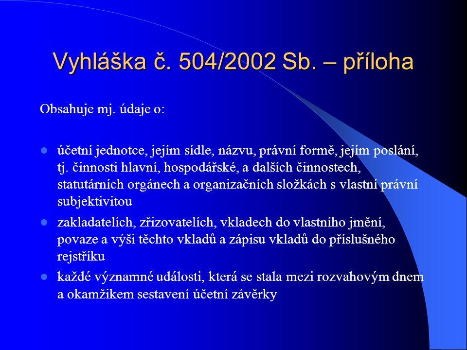 Vyhláška č.504/2002 Sb. – příloha Obsahuje mj.