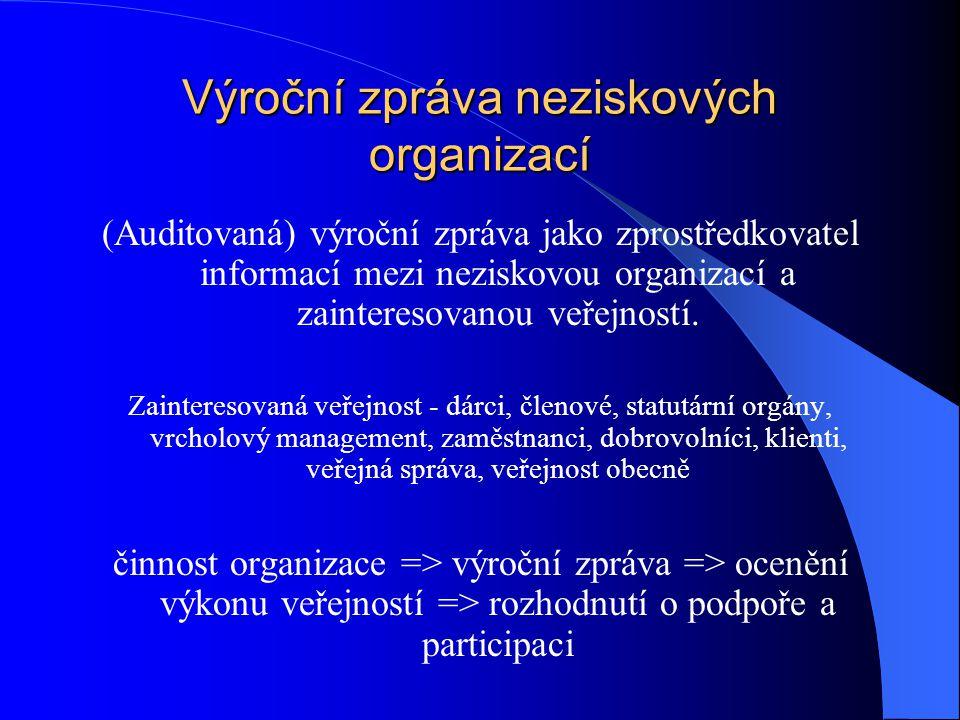 Výroční zpráva neziskových organizací (Auditovaná) výroční zpráva jako zprostředkovatel informací mezi neziskovou organizací a zainteresovanou veřejností.