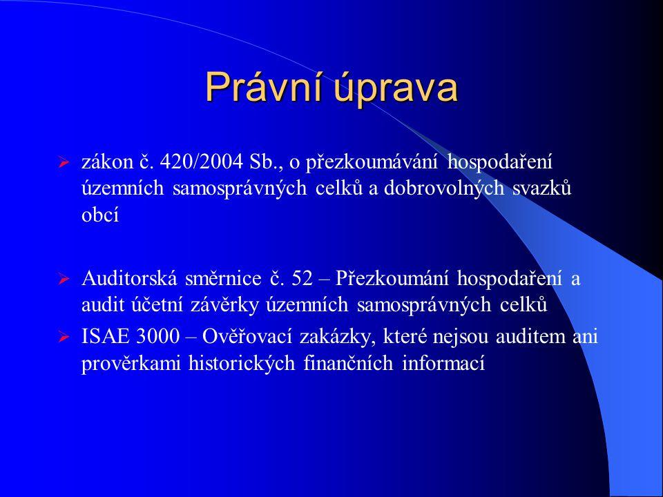 Právní úprava  zákon č.