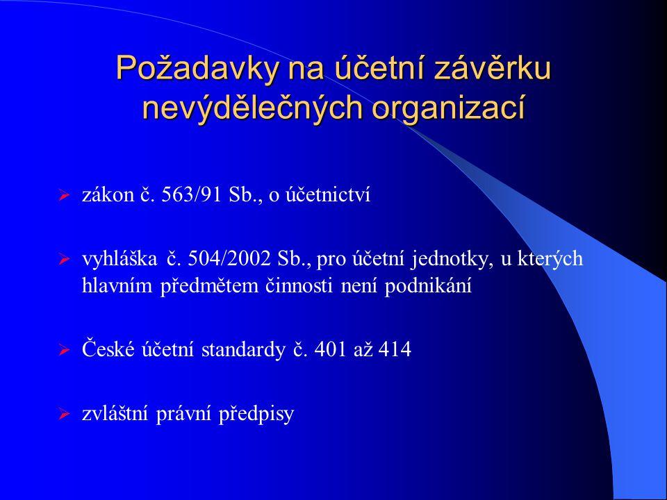 Požadavky na účetní závěrku nevýdělečných organizací  zákon č.