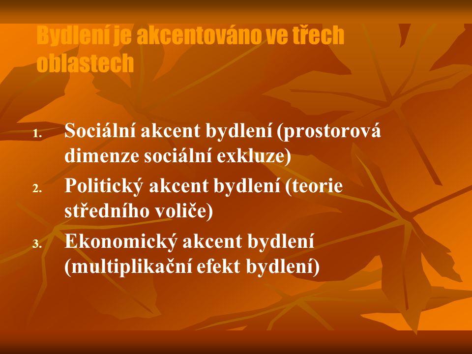 Bydlení je akcentováno ve třech oblastech 1. 1. Sociální akcent bydlení (prostorová dimenze sociální exkluze) 2. 2. Politický akcent bydlení (teorie s