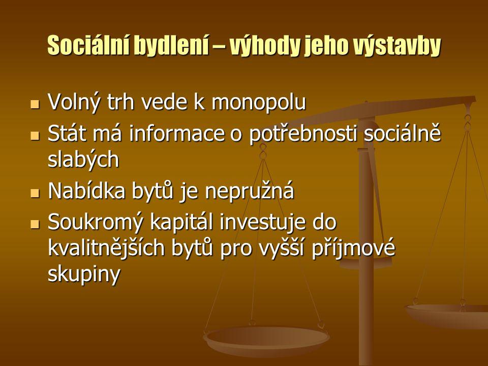 Sociální bydlení – výhody jeho výstavby Volný trh vede k monopolu Volný trh vede k monopolu Stát má informace o potřebnosti sociálně slabých Stát má informace o potřebnosti sociálně slabých Nabídka bytů je nepružná Nabídka bytů je nepružná Soukromý kapitál investuje do kvalitnějších bytů pro vyšší příjmové skupiny Soukromý kapitál investuje do kvalitnějších bytů pro vyšší příjmové skupiny