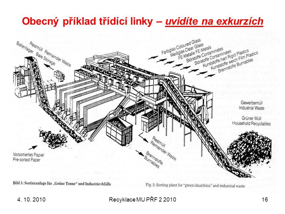 Obecný příklad třídící linky – uvidíte na exkurzích Recyklace MU PŘF 2 2010164. 10. 2010