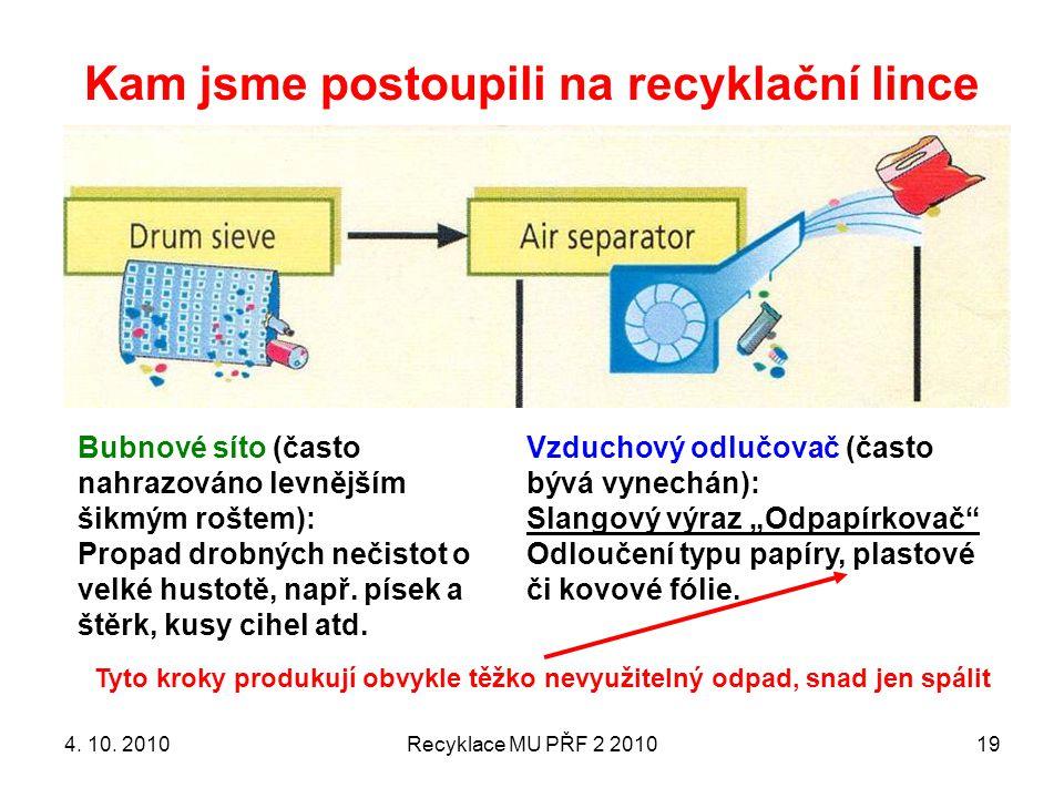Kam jsme postoupili na recyklační lince Recyklace MU PŘF 2 201019 Bubnové síto (často nahrazováno levnějším šikmým roštem): Propad drobných nečistot o