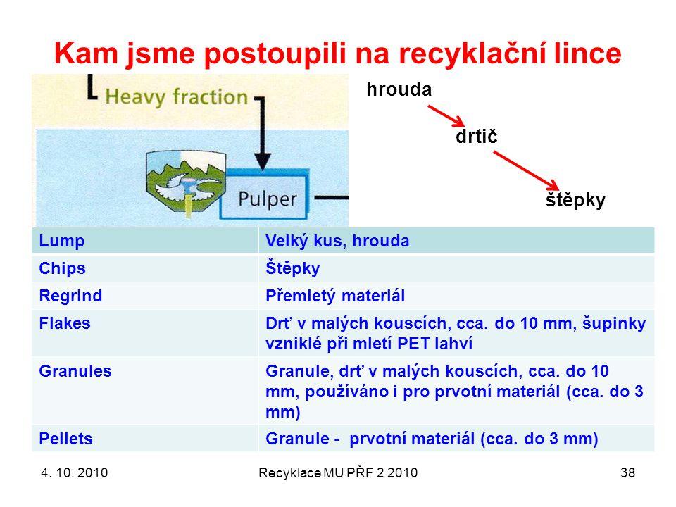 Kam jsme postoupili na recyklační lince Recyklace MU PŘF 2 201038 LumpVelký kus, hrouda ChipsŠtěpky RegrindPřemletý materiál FlakesDrť v malých kouscí