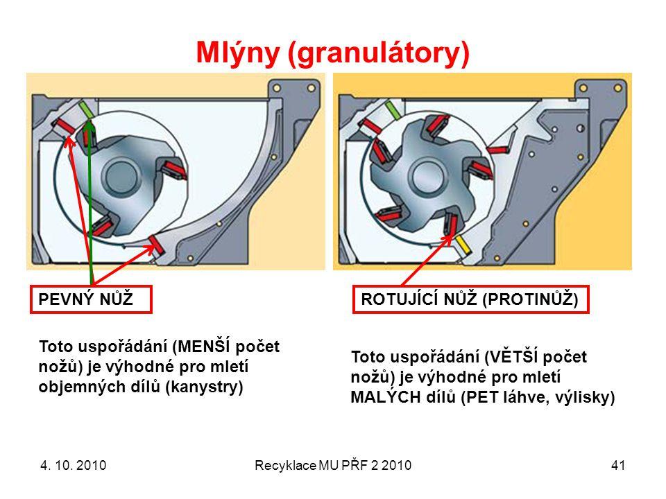 Mlýny (granulátory) Recyklace MU PŘF 2 201041 PEVNÝ NŮŽROTUJÍCÍ NŮŽ (PROTINŮŽ) Toto uspořádání (MENŠÍ počet nožů) je výhodné pro mletí objemných dílů