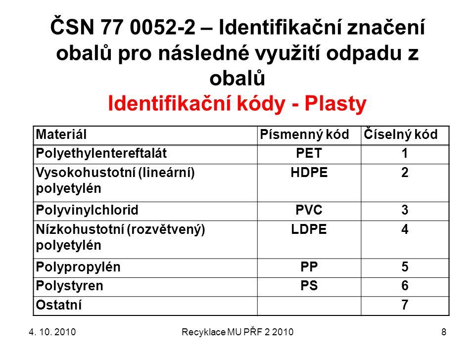 ČSN 77 0052-2 – Identifikační značení obalů pro následné využití odpadu z obalů Identifikační kódy - Plasty Recyklace MU PŘF 2 20108 MateriálPísmenný