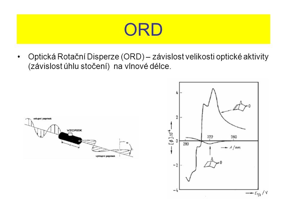 ORD Optická Rotační Disperze (ORD) – závislost velikosti optické aktivity (závislost úhlu stočení) na vlnové délce.