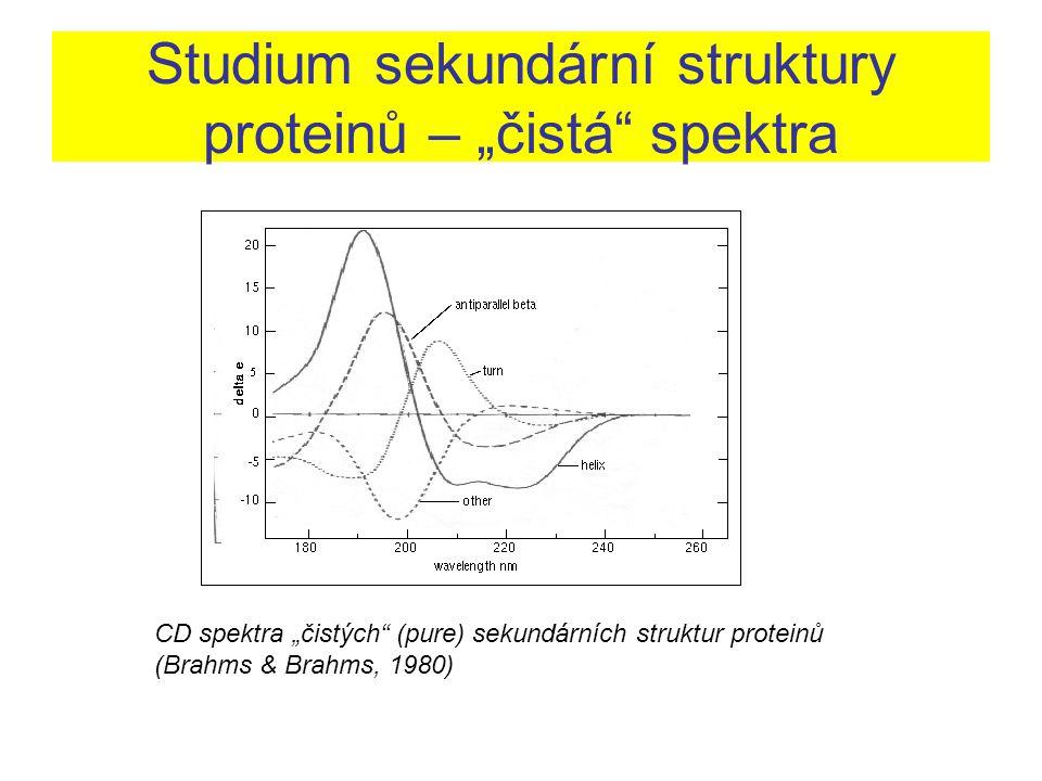 """Studium sekundární struktury proteinů – """"čistá"""" spektra CD spektra """"čistých"""" (pure) sekundárních struktur proteinů (Brahms & Brahms, 1980)"""