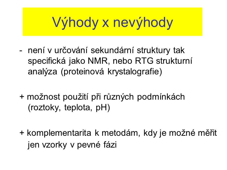 Výhody x nevýhody -není v určování sekundární struktury tak specifická jako NMR, nebo RTG strukturní analýza (proteinová krystalografie) + možnost pou