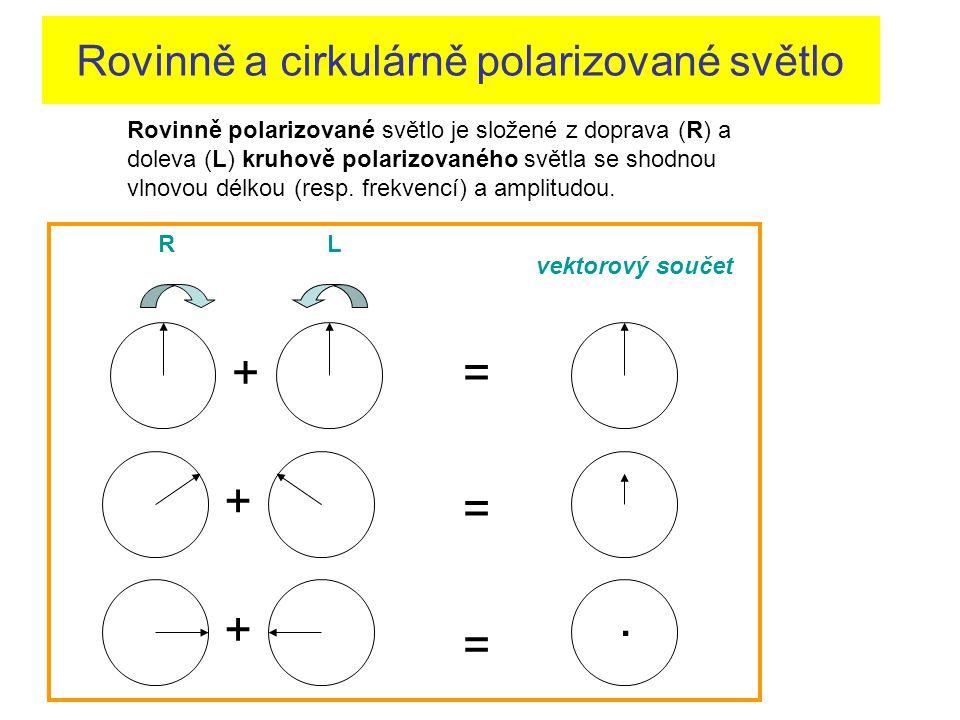 Rovinně a cirkulárně polarizované světlo. = = = + + + Rovinně polarizované světlo je složené z doprava (R) a doleva (L) kruhově polarizovaného světla