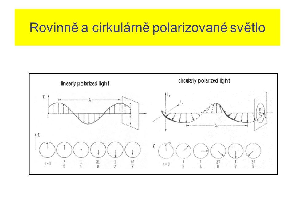 Otáčivost opticky aktivní látky mají různý index lomu pro R a L složky polarizovaného světla (= rychlost světla v tomto prostředí pro R složku je jiná, než pro L složku, složka pro kterou index lomu nižší se šíří rychleji) mezi složkami vzniká fázový rozdíl, protože rychlejší paprsek má větší vlnovou délku.