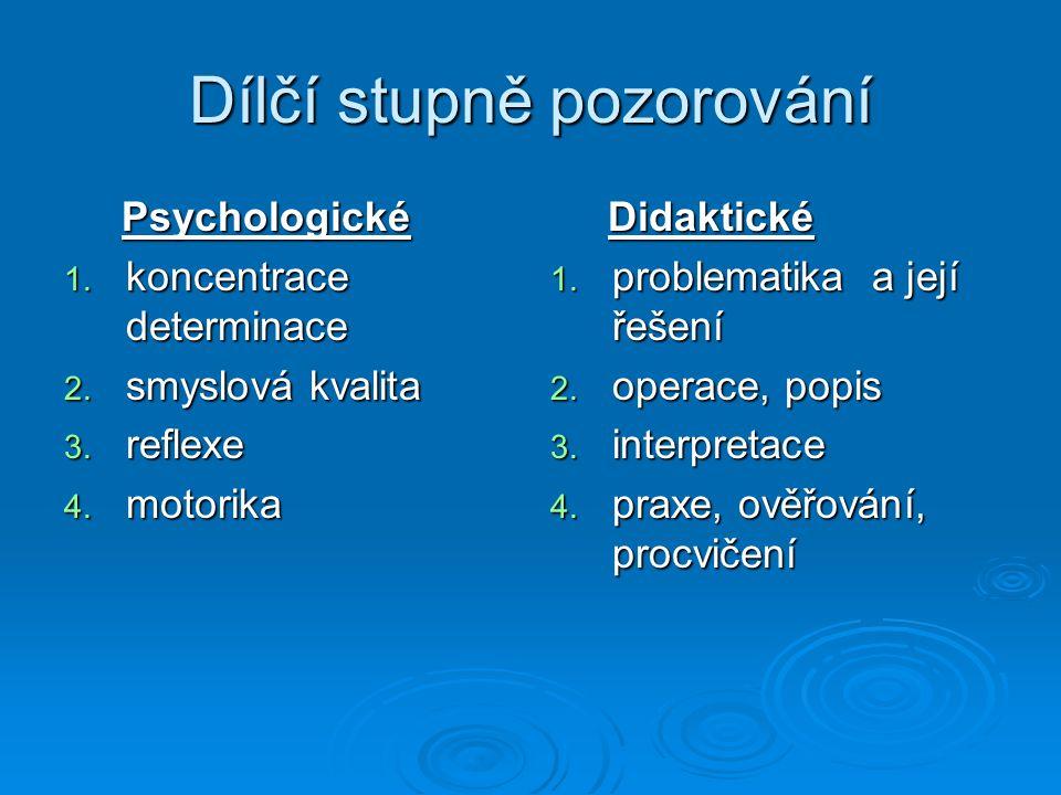 Dílčí stupně pozorování Psychologické Psychologické 1. koncentrace determinace 2. smyslová kvalita 3. reflexe 4. motorika Didaktické Didaktické 1. pro