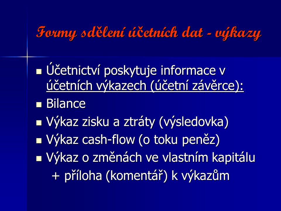 Formy sd ě lení ú č etních dat - výkazy Účetnictví poskytuje informace v účetních výkazech (účetní závěrce): Účetnictví poskytuje informace v účetních výkazech (účetní závěrce): Bilance Bilance Výkaz zisku a ztráty (výsledovka) Výkaz zisku a ztráty (výsledovka) Výkaz cash-flow (o toku peněz) Výkaz cash-flow (o toku peněz) Výkaz o změnách ve vlastním kapitálu Výkaz o změnách ve vlastním kapitálu + příloha (komentář) k výkazům + příloha (komentář) k výkazům