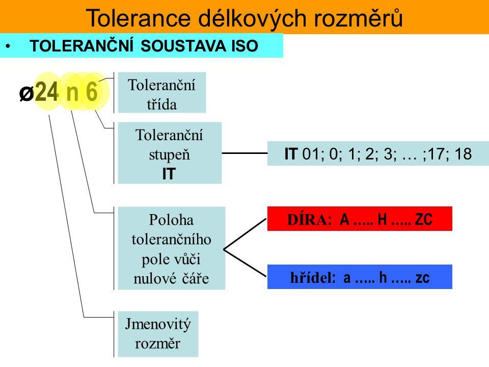 Tolerance délkových rozměrů TOLERANČNÍ SOUSTAVA ISO ø 24 n 6 Jmenovitý rozměr Poloha tolerančního pole vůči nulové čáře DÍRA : A ….. H ….. ZC hřídel :