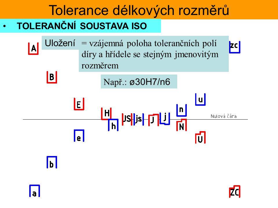 Tolerance délkových rozměrů TOLERANČNÍ SOUSTAVA ISO Uložení = vzájemná poloha tolerančních polí díry a hřídele se stejným jmenovitým rozměrem Např.: ø