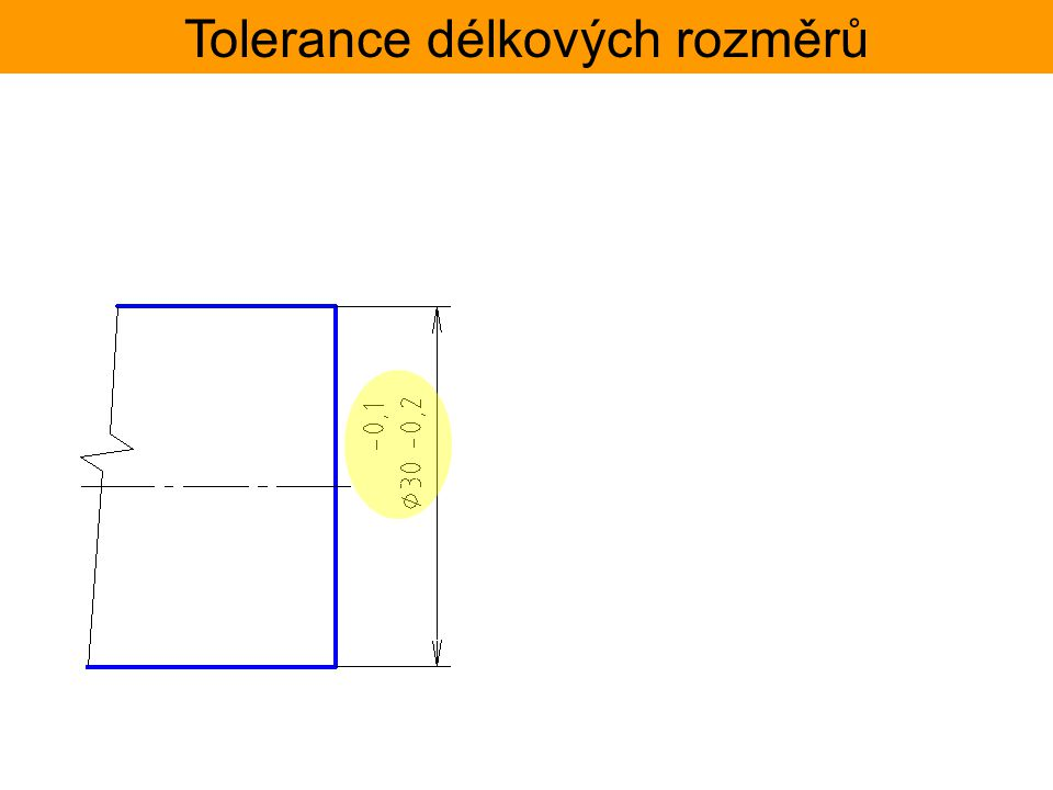 Tolerance délkových rozměrů TOLERANČNÍ SOUSTAVA ISO Uložení = vzájemná poloha tolerančních polí díry a hřídele se stejným jmenovitým rozměrem Např.: ø30H7/n6