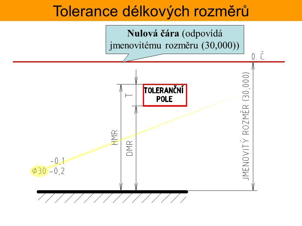 Tolerance délkových rozměrů Nulová čára (odpovídá jmenovitému rozměru (30,000))