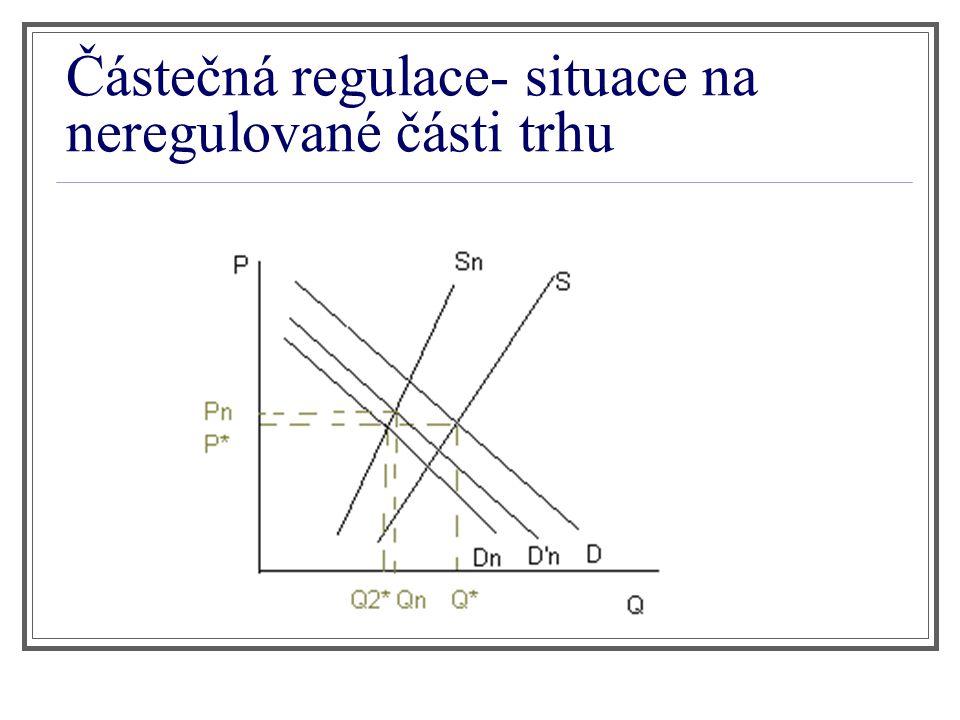 Částečná regulace- situace na neregulované části trhu