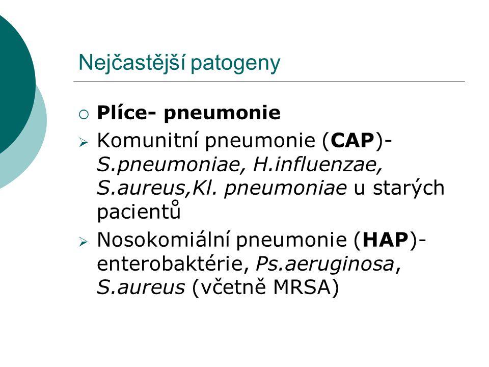 Nejčastější patogeny  Plíce- pneumonie  Komunitní pneumonie (CAP)- S.pneumoniae, H.influenzae, S.aureus,Kl. pneumoniae u starých pacientů  Nosokomi