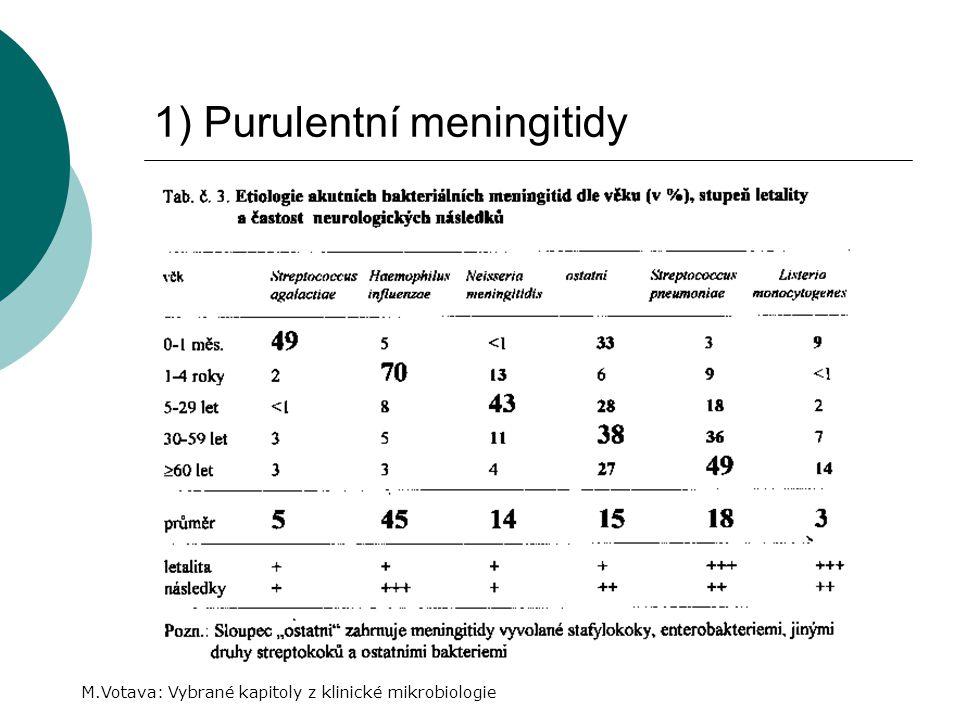 1) Purulentní meningitidy M.Votava: Vybrané kapitoly z klinické mikrobiologie