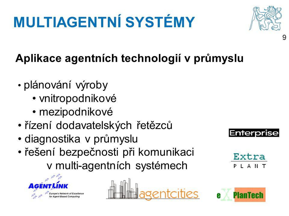 9 Aplikace agentních technologií v průmyslu plánování výroby vnitropodnikové mezipodnikové řízení dodavatelských řetězců diagnostika v průmyslu řešení bezpečnosti při komunikaci v multi-agentních systémech MULTIAGENTNÍ SYSTÉMY