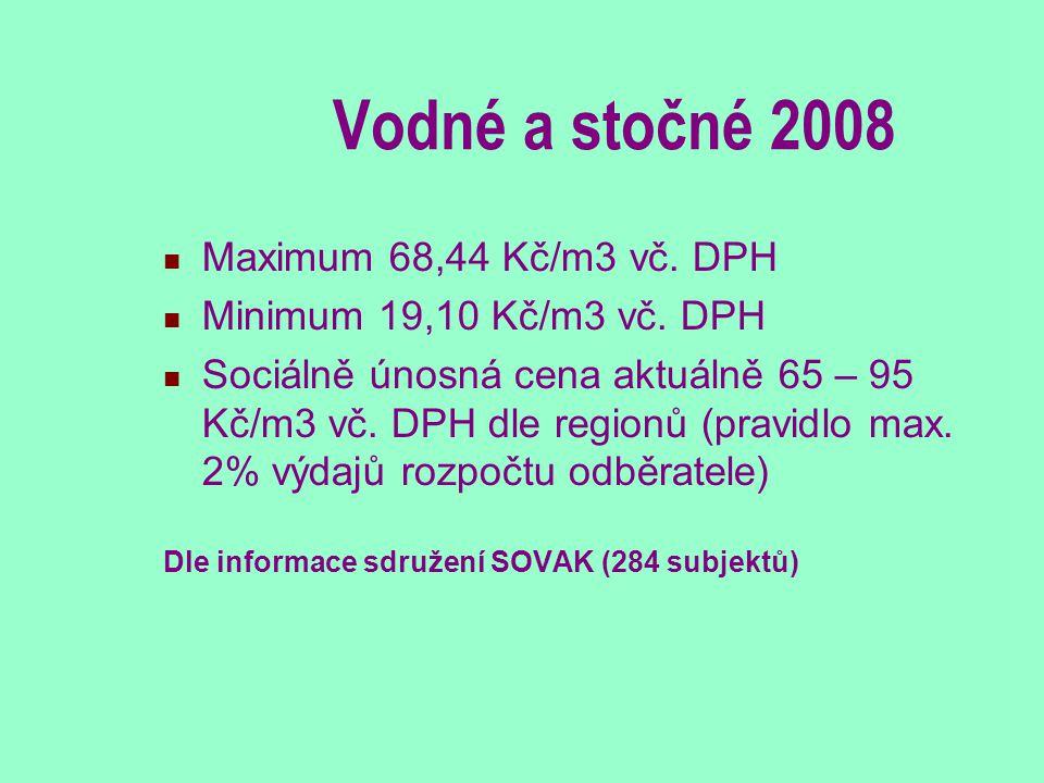Vodné a stočné 2008 Maximum 68,44 Kč/m3 vč. DPH Minimum 19,10 Kč/m3 vč.