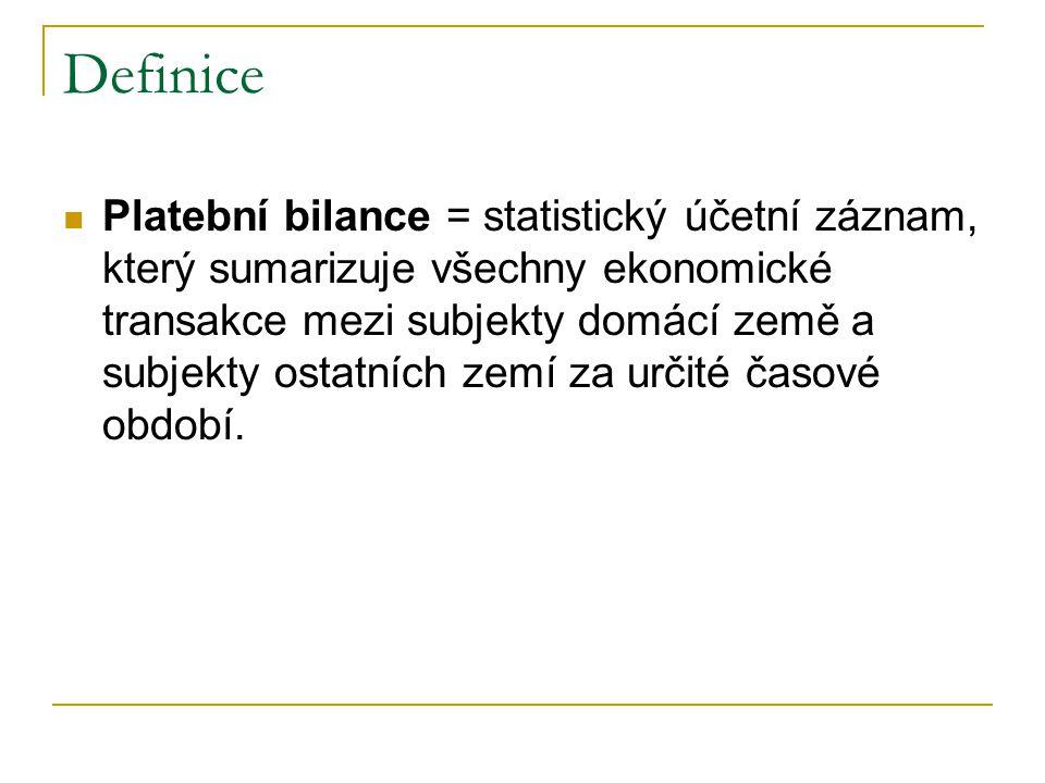 Definice Platební bilance = statistický účetní záznam, který sumarizuje všechny ekonomické transakce mezi subjekty domácí země a subjekty ostatních ze
