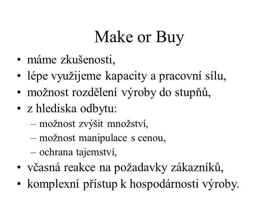 Make or Buy máme zkušenosti, lépe využijeme kapacity a pracovní sílu, možnost rozdělení výroby do stupňů, z hlediska odbytu: –možnost zvýšit množství,
