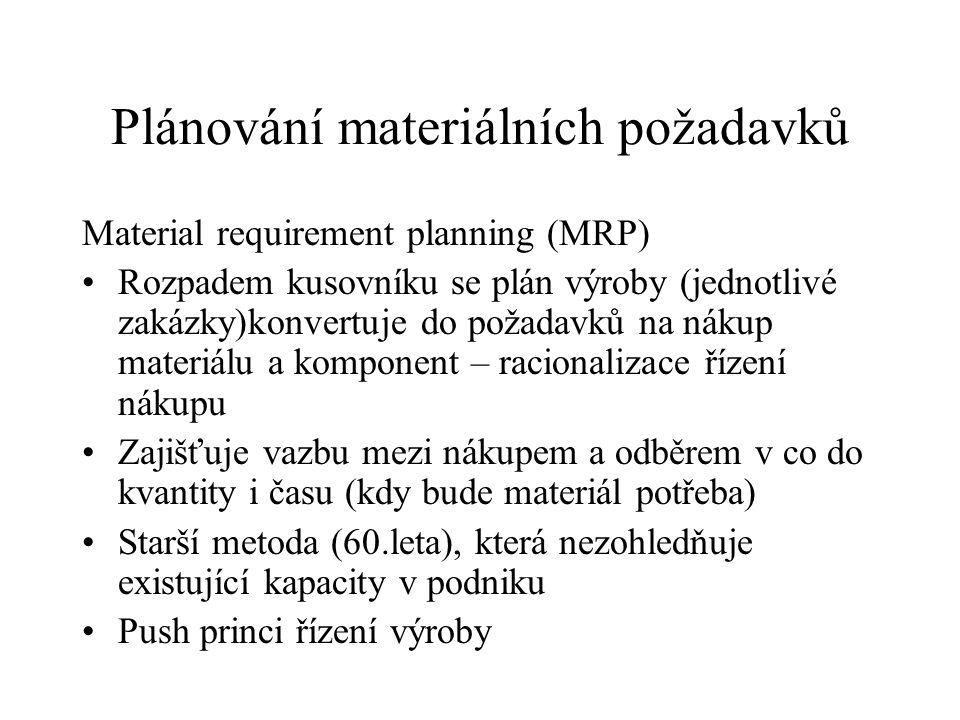 Plánování materiálních požadavků Material requirement planning (MRP) Rozpadem kusovníku se plán výroby (jednotlivé zakázky)konvertuje do požadavků na